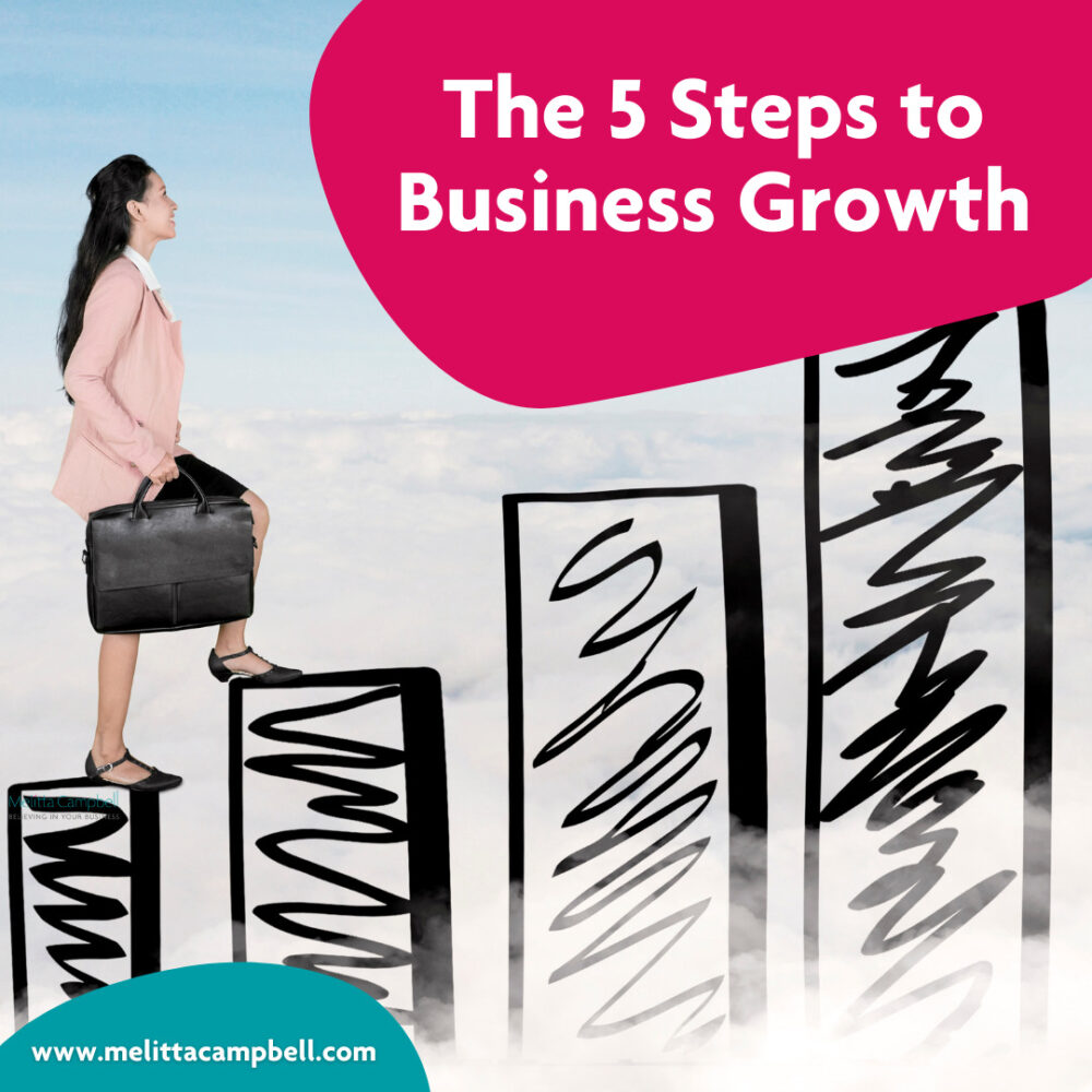 The 5 Steps to Business Growth